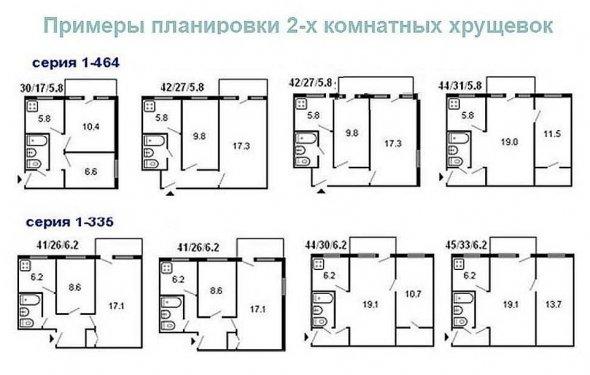 Дизайн двухкомнатной квартиры П-44Т в г Московский