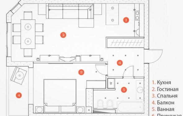Приемка квартиры у застройщика: помощь эксперта - Всегда