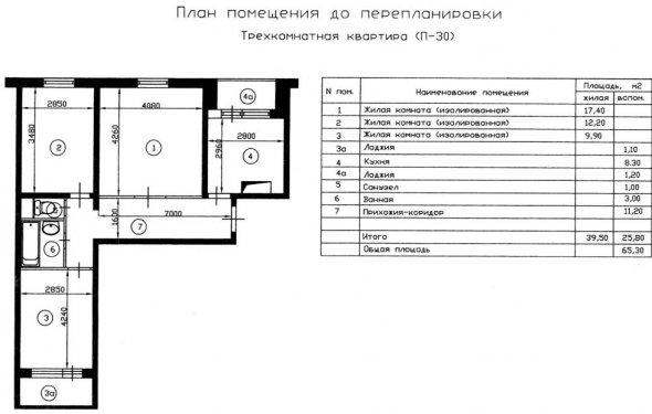 квартиры серии П30