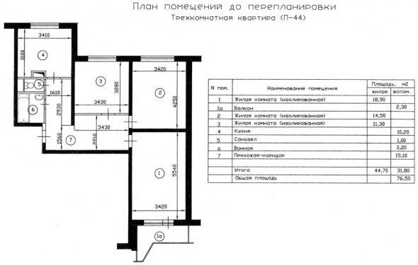 квартиры серии П44
