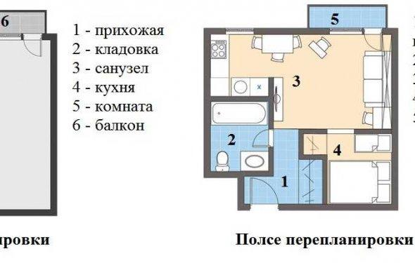 в однокомнатной квартире