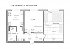 Как сделать перепланировку в квартире серии П-3М