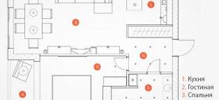 Дизайн маленькой однокомнатной квартиры-хрущевки 30 кв м